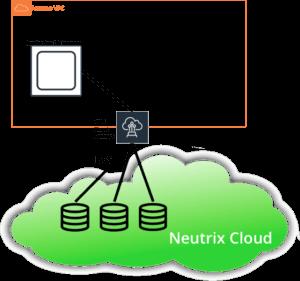 Neutrix Cloud