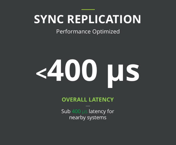 Sync Replication