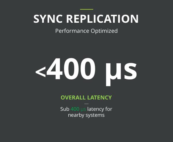 Sync Replication